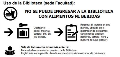 Información básica sobre la Biblioteca (Curso de ingreso)